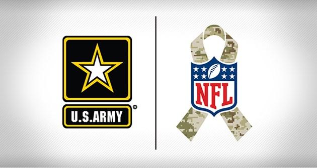 NFL: L'exèrcit, Al Nivell Del Càncer De Mama