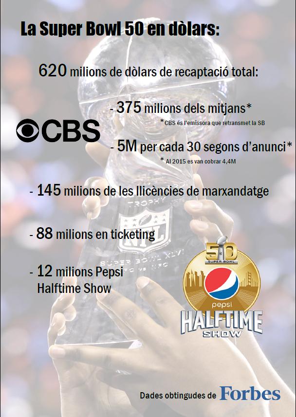 Infografia SB 2