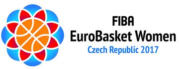 Eurobàsquet 2017
